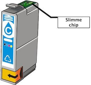 Cartridge met slimme chip